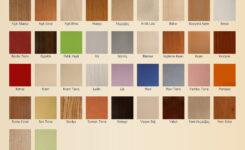 En Güzel Mobilya Renkleri Hangileri