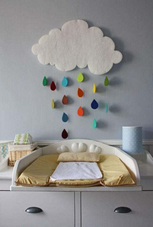 Şirin Bebek Odası İçin Duvar Süsleri